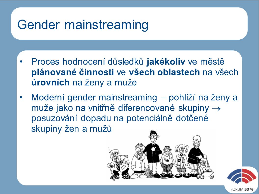Gender mainstreaming Proces hodnocení důsledků jakékoliv ve městě plánované činnosti ve všech oblastech na všech úrovních na ženy a muže Moderní gender mainstreaming – pohlíží na ženy a muže jako na vnitřně diferencované skupiny  posuzování dopadu na potenciálně dotčené skupiny žen a mužů