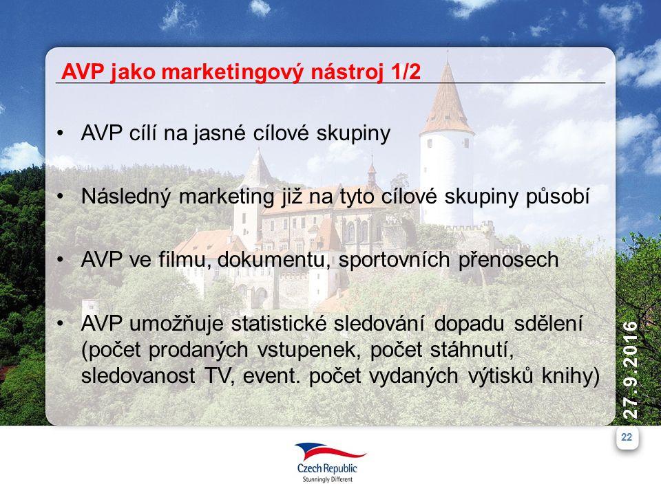 22 27.9.2016 AVP cílí na jasné cílové skupiny Následný marketing již na tyto cílové skupiny působí AVP ve filmu, dokumentu, sportovních přenosech AVP umožňuje statistické sledování dopadu sdělení (počet prodaných vstupenek, počet stáhnutí, sledovanost TV, event.
