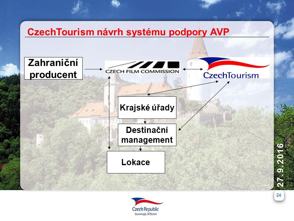 24 27.9.2016 Zahraniční producent Krajské úřady Destinační management Lokace CzechTourism návrh systému podpory AVP