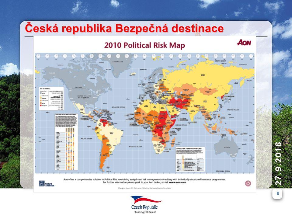 8 27.9.2016 Česká republika Bezpečná destinace