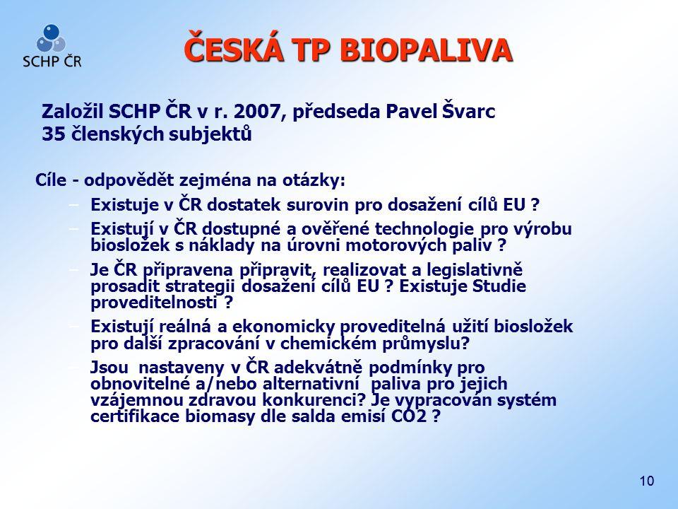 10 ČESKÁ TP BIOPALIVA Cíle - odpovědět zejména na otázky: –Existuje v ČR dostatek surovin pro dosažení cílů EU .