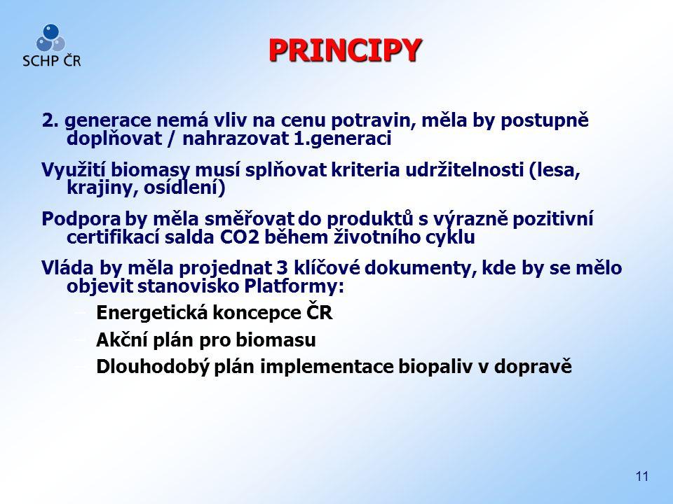 11 PRINCIPY 2.