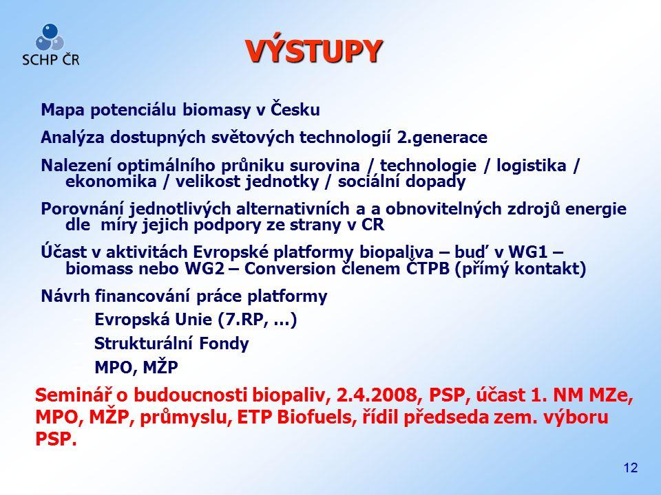 12 VÝSTUPY Mapa potenciálu biomasy v Česku Analýza dostupných světových technologií 2.generace Nalezení optimálního průniku surovina / technologie / logistika / ekonomika / velikost jednotky / sociální dopady Porovnání jednotlivých alternativních a a obnovitelných zdrojů energie dle míry jejich podpory ze strany v CR Účast v aktivitách Evropské platformy biopaliva – buď v WG1 – biomass nebo WG2 – Conversion členem ČTPB (přímý kontakt) Návrh financování práce platformy –Evropská Unie (7.RP, …) –Strukturální Fondy –MPO, MŽP Seminář o budoucnosti biopaliv, 2.4.2008, PSP, účast 1.