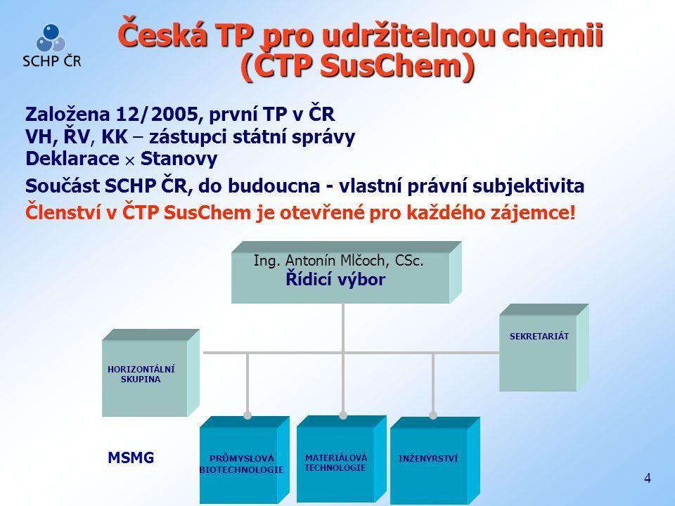 4 Česká TP pro udržitelnou chemii (ČTP SusChem) Česká TP pro udržitelnou chemii (ČTP SusChem) Řídicí výbor SEKRETARIÁT HORIZONTÁLNÍ SKUPINA MSMG PRŮMYSLOVÁ BIOTECHNOLOGIE MATERIÁLOVÁ TECHNOLOGIE INŽENÝRSTVÍ Ing.