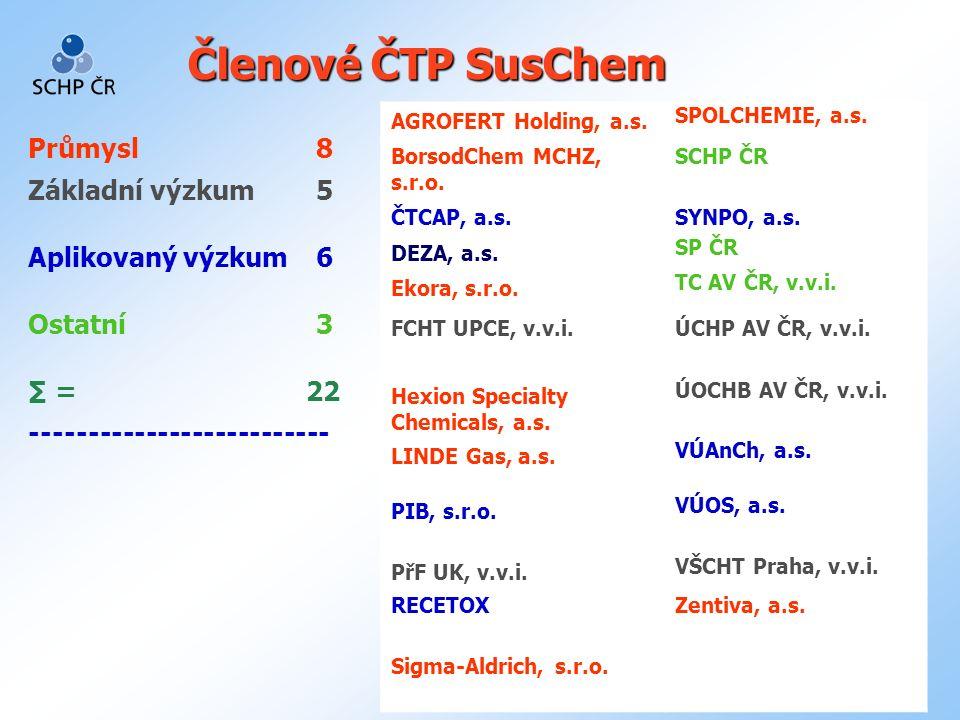 5 Členové ČTP SusChem AGROFERT Holding, a.s. SPOLCHEMIE, a.s.