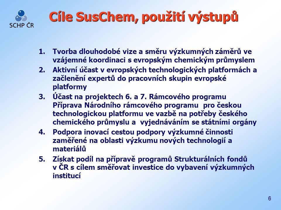 6 Cíle SusChem, použití výstupů 1.Tvorba dlouhodobé vize a směru výzkumných záměrů ve vzájemné koordinaci s evropským chemickým průmyslem 2.Aktivní účast v evropských technologických platformách a začlenění expertů do pracovních skupin evropské platformy 3.Účast na projektech 6.