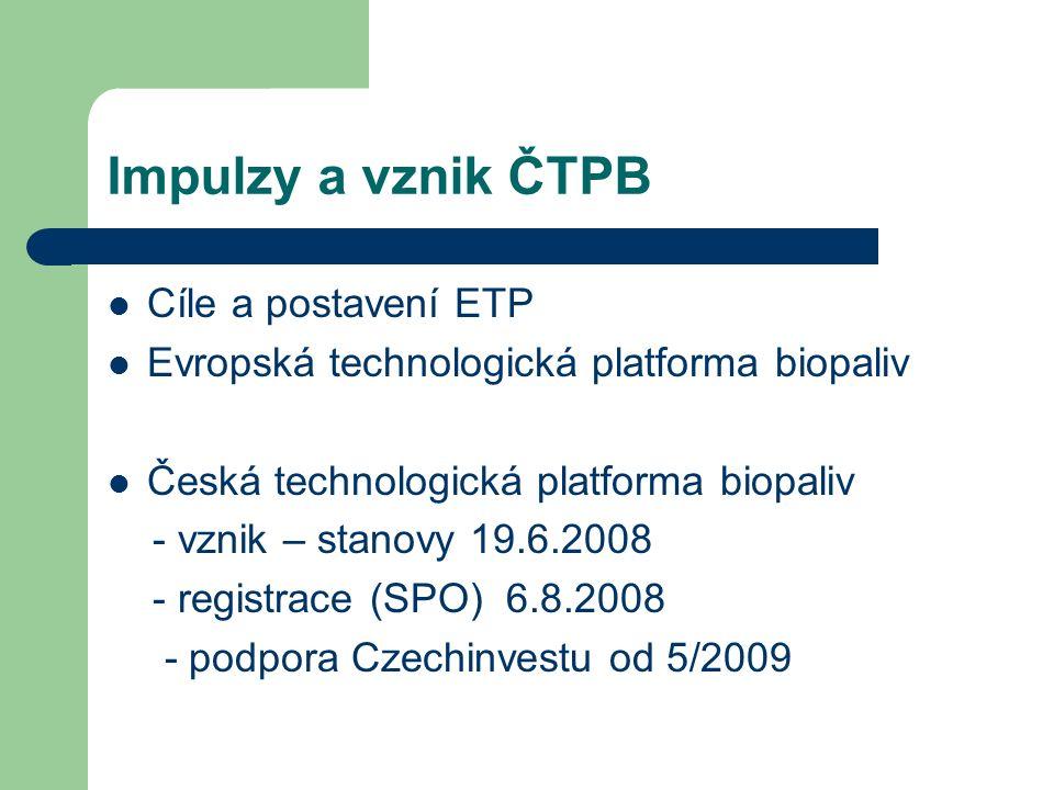 Impulzy a vznik ČTPB Cíle a postavení ETP Evropská technologická platforma biopaliv Česká technologická platforma biopaliv - vznik – stanovy 19.6.2008 - registrace (SPO) 6.8.2008 - podpora Czechinvestu od 5/2009