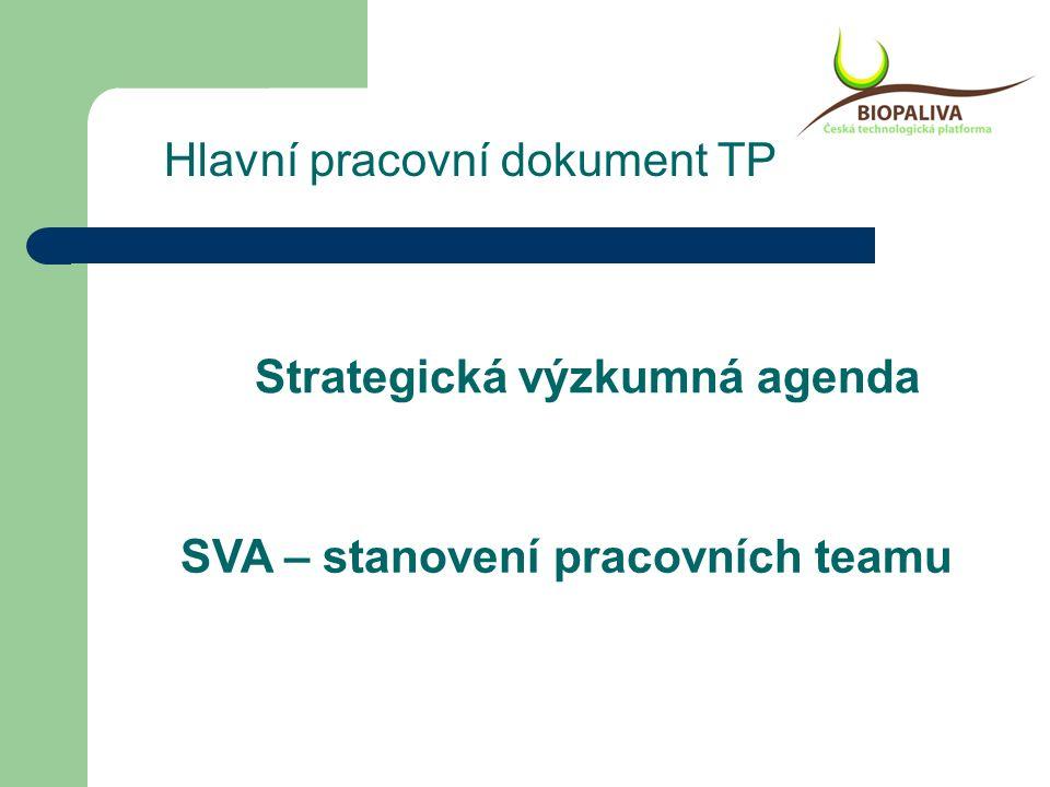 Strategická výzkumná agenda SVA – stanovení pracovních teamu Hlavní pracovní dokument TP