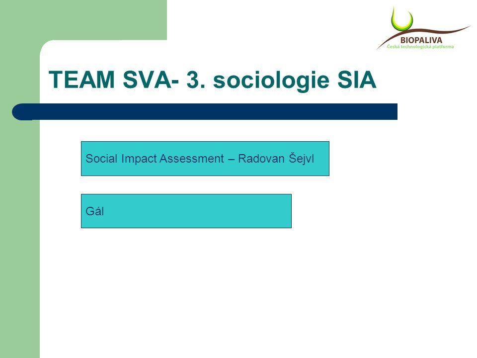 TEAM SVA- 3. sociologie SIA Social Impact Assessment – Radovan Šejvl Gál