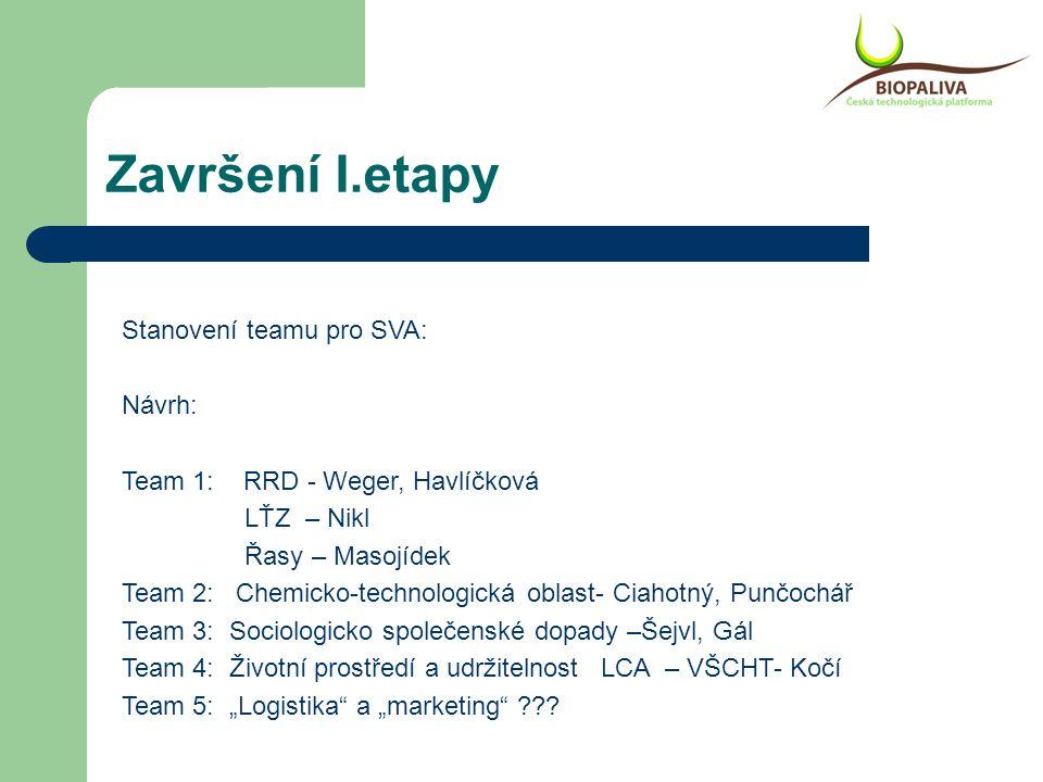 Završení I.etapy Stanovení teamu pro SVA: Návrh: Team 1: RRD - Weger, Havlíčková LŤZ – Nikl Řasy – Masojídek Team 2: Chemicko-technologická oblast- Ci