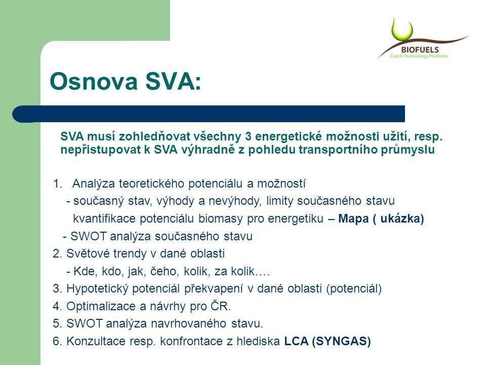 Osnova SVA: 1. Analýza teoretického potenciálu a možností - současný stav, výhody a nevýhody, limity současného stavu kvantifikace potenciálu biomasy