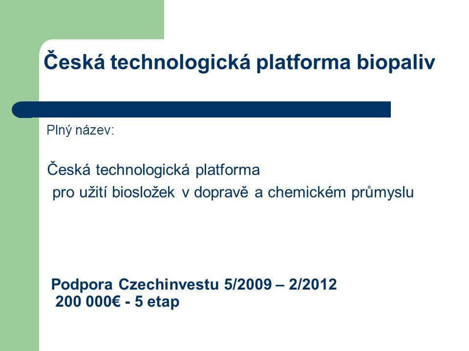Česká technologická platforma biopaliv Plný název: Česká technologická platforma pro užití biosložek v dopravě a chemickém průmyslu Podpora Czechinvestu 5/2009 – 2/2012 200 000€ - 5 etap