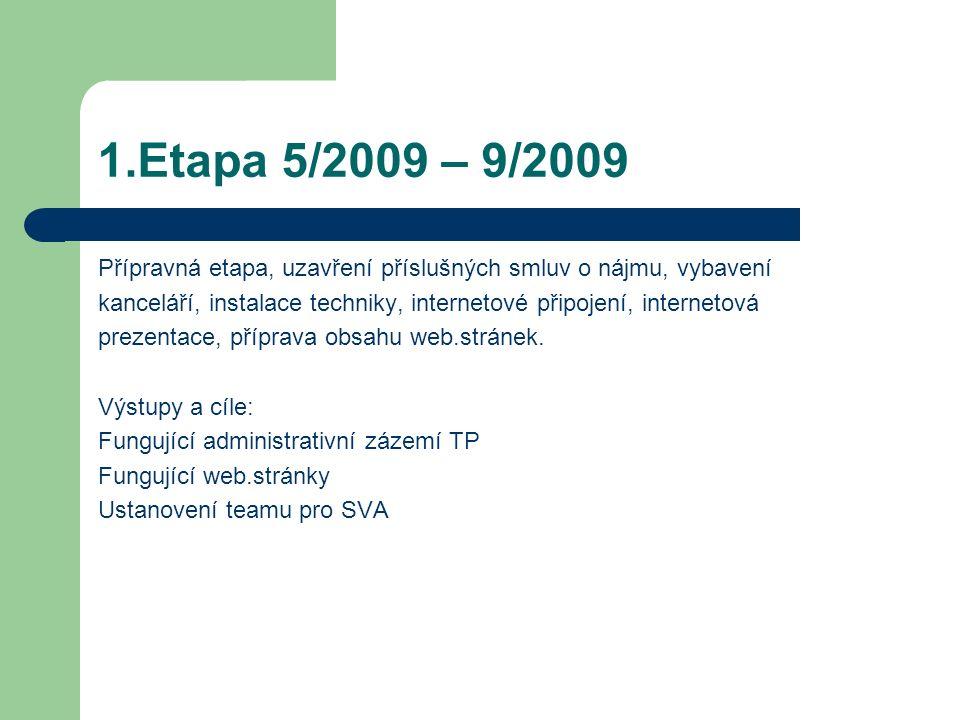 1.Etapa 5/2009 – 9/2009 Přípravná etapa, uzavření příslušných smluv o nájmu, vybavení kanceláří, instalace techniky, internetové připojení, internetov