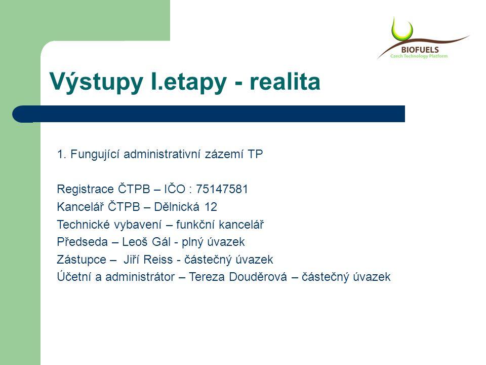 Výstupy I.etapy - realita 1. Fungující administrativní zázemí TP Registrace ČTPB – IČO : 75147581 Kancelář ČTPB – Dělnická 12 Technické vybavení – fun
