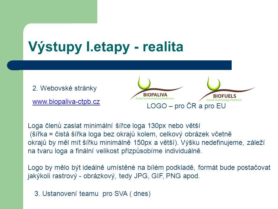 Výstupy I.etapy - realita 2. Webovské stránky LOGO – pro ČR a pro EU www.biopaliva-ctpb.cz 3. Ustanovení teamu pro SVA ( dnes) Loga členů zaslat minim