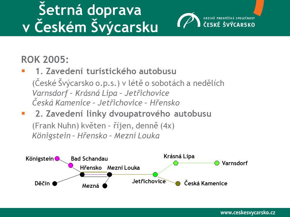 Šetrná doprava v Českém Švýcarsku ROK 2005:  1.