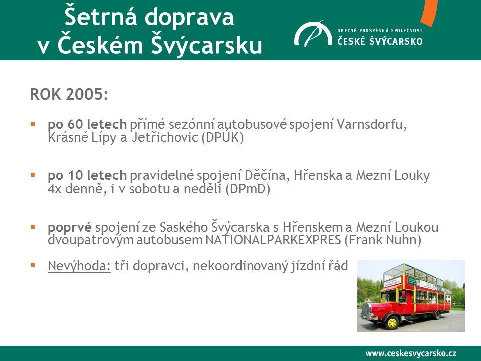 Šetrná doprava v Českém Švýcarsku ROK 2005:  po 60 letech přímé sezónní autobusové spojení Varnsdorfu, Krásné Lípy a Jetřichovic (DPÚK)  po 10 letech pravidelné spojení Děčína, Hřenska a Mezní Louky 4x denně, i v sobotu a neděli (DPmD)  poprvé spojení ze Saského Švýcarska s Hřenskem a Mezní Loukou dvoupatrovým autobusem NATIONALPARKEXPRES (Frank Nuhn)  Nevýhoda: tři dopravci, nekoordinovaný jízdní řád