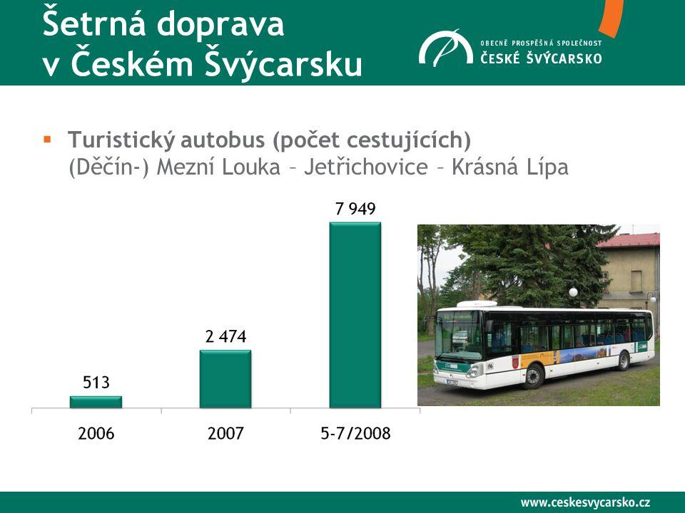 Šetrná doprava v Českém Švýcarsku  Turistický autobus (počet cestujících) (Děčín-) Mezní Louka – Jetřichovice – Krásná Lípa