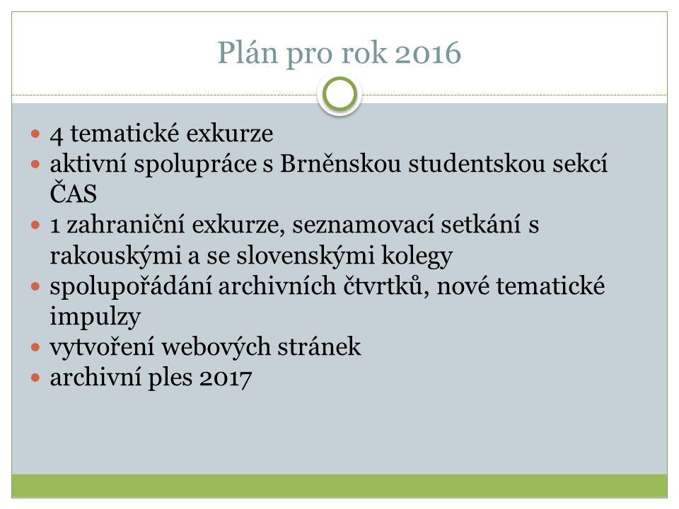 Plán pro rok 2016 4 tematické exkurze aktivní spolupráce s Brněnskou studentskou sekcí ČAS 1 zahraniční exkurze, seznamovací setkání s rakouskými a se slovenskými kolegy spolupořádání archivních čtvrtků, nové tematické impulzy vytvoření webových stránek archivní ples 2017