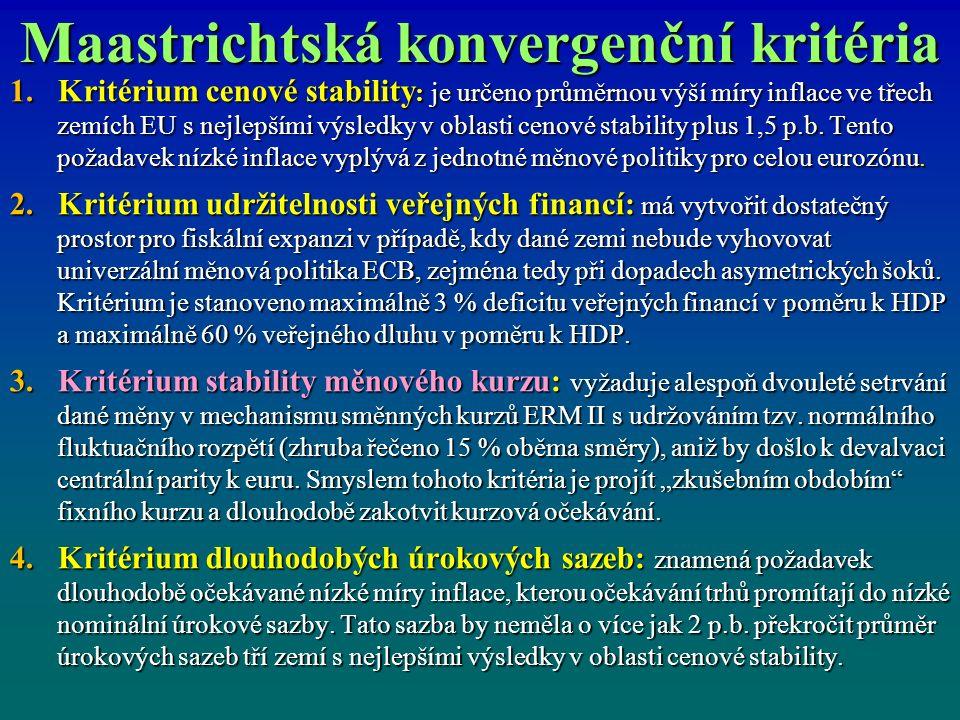 Maastrichtská konvergenční kritéria 1.Kritérium cenové stability : je určeno průměrnou výší míry inflace ve třech zemích EU s nejlepšími výsledky v oblasti cenové stability plus 1,5 p.b.