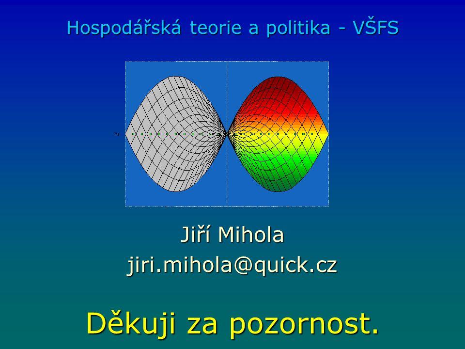 Děkuji za pozornost. Hospodářská teorie a politika - VŠFS Jiří Mihola jiri.mihola@quick.cz