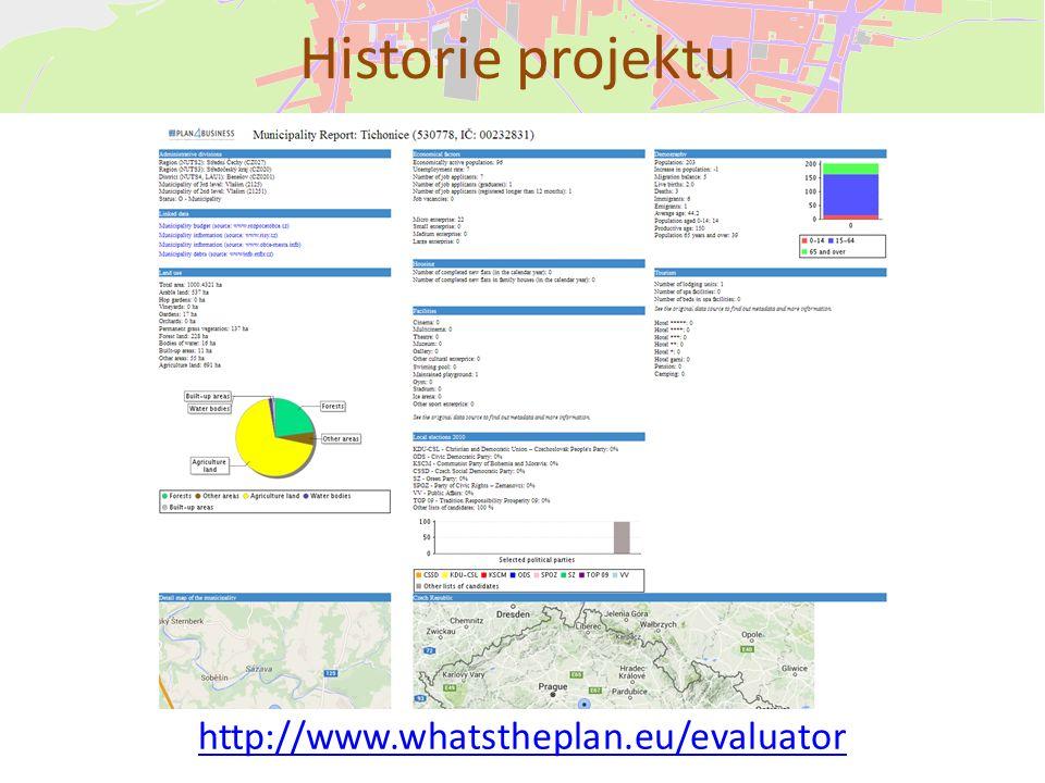 Historie projektu http://www.whatstheplan.eu/evaluator