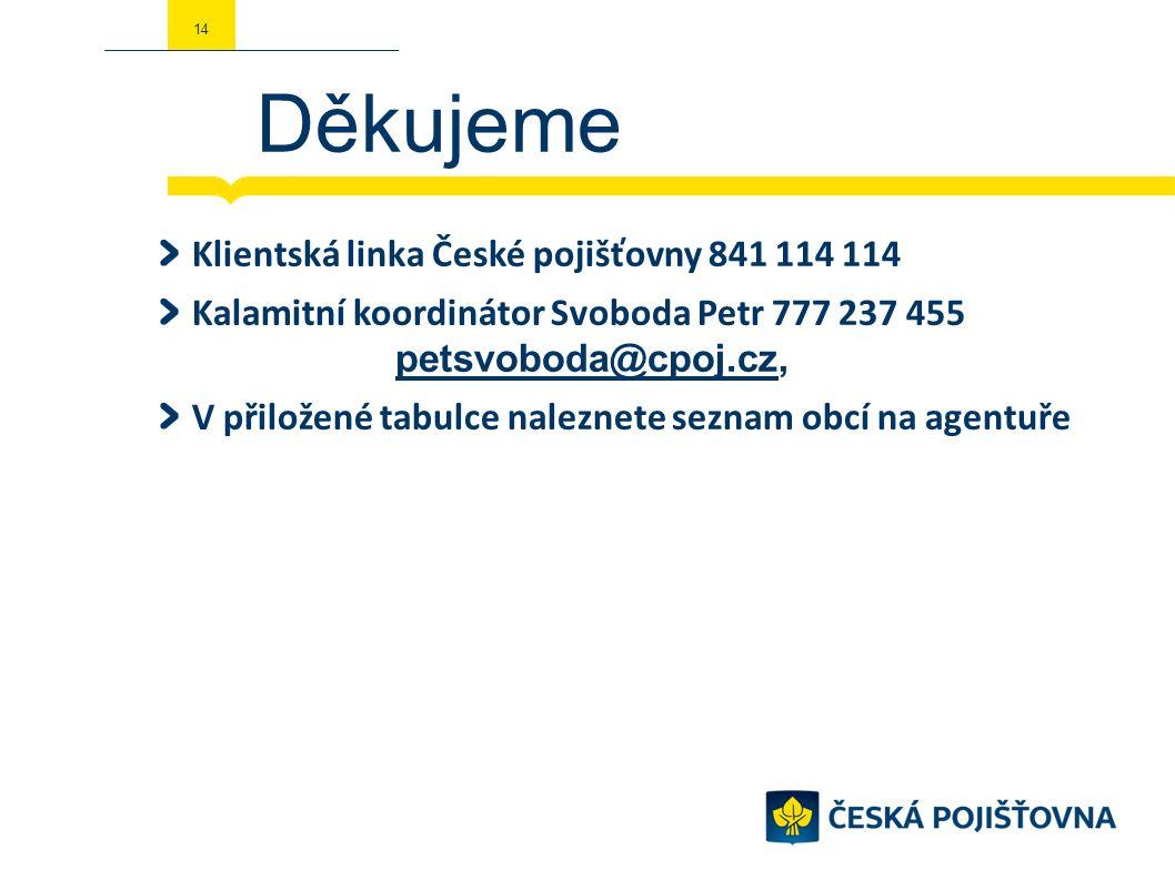 14 Děkujeme Klientská linka České pojišťovny 841 114 114 Kalamitní koordinátor Svoboda Petr 777 237 455 petsvoboda@cpoj.cz, petsvoboda@cpoj.cz V přilo