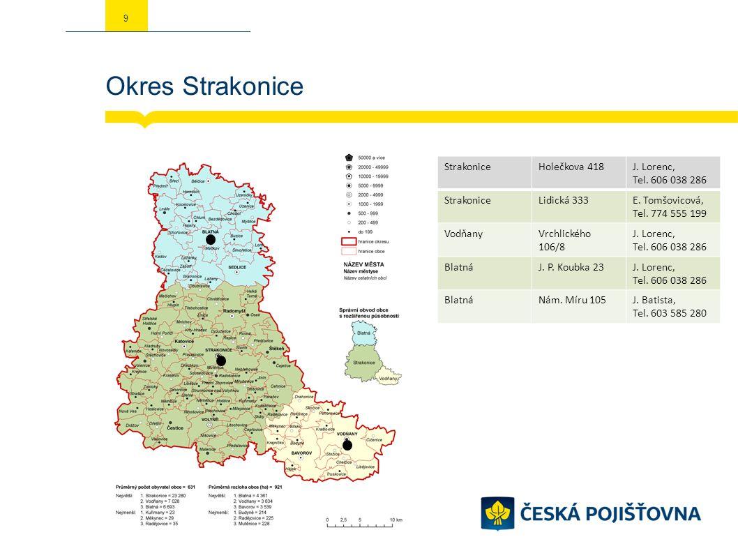 Okres Strakonice 9 StrakoniceHolečkova 418J. Lorenc, Tel.
