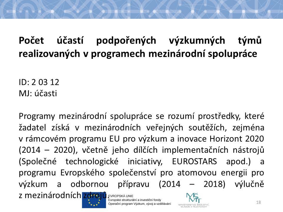 ID: 2 03 12 MJ: účasti Programy mezinárodní spolupráce se rozumí prostředky, které žadatel získá v mezinárodních veřejných soutěžích, zejména v rámcovém programu EU pro výzkum a inovace Horizont 2020 (2014 – 2020), včetně jeho dílčích implementačních nástrojů (Společné technologické iniciativy, EUROSTARS apod.) a programu Evropského společenství pro atomovou energii pro výzkum a odbornou přípravu (2014 – 2018) výlučně z mezinárodních zdrojů.