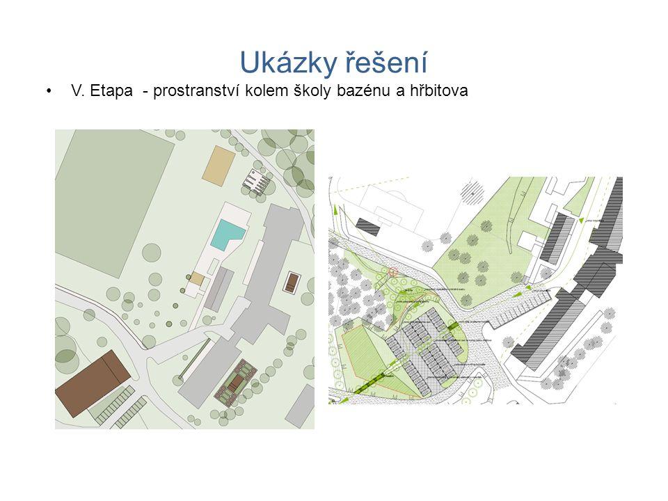Ukázky řešení V. Etapa - prostranství kolem školy bazénu a hřbitova