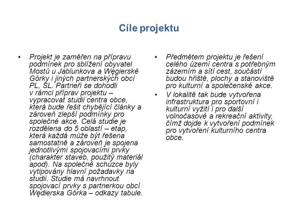 Cíle projektu Projekt je zaměřen na přípravu podmínek pro sblížení obyvatel Mostů u Jablunkova a Węgierské Górky i jiných partnerských obcí PL, SL. Pa