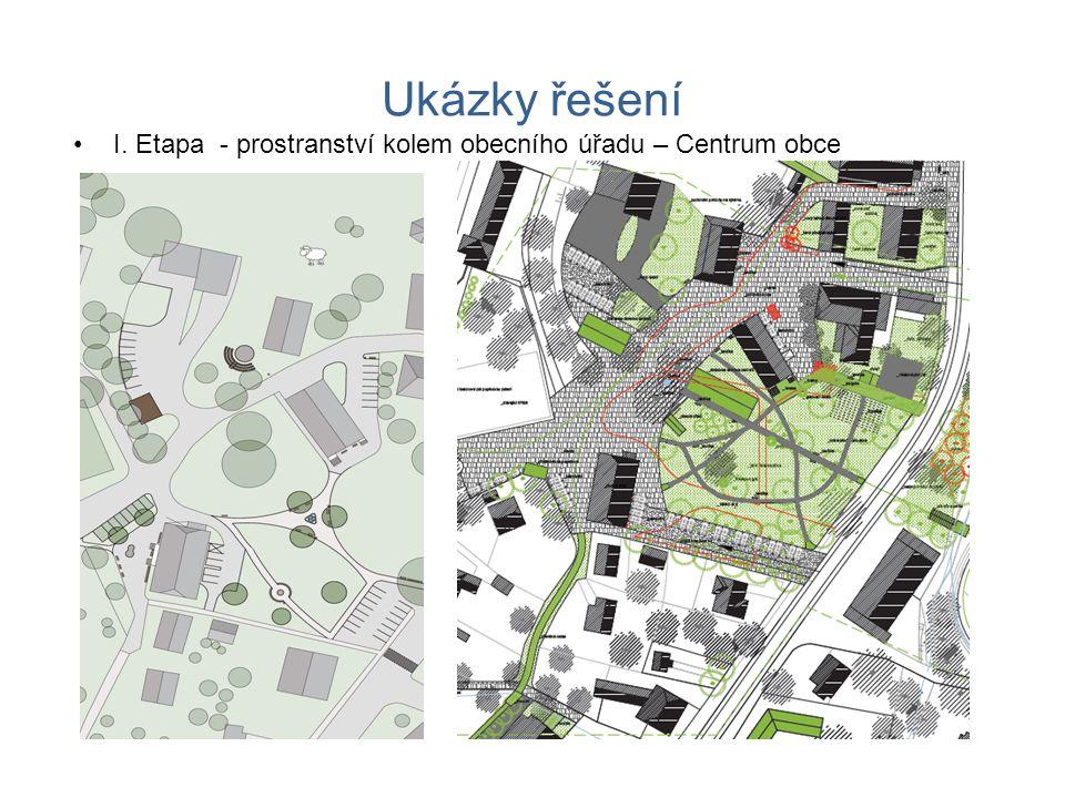 Ukázky řešení I. Etapa - prostranství kolem obecního úřadu – Centrum obce