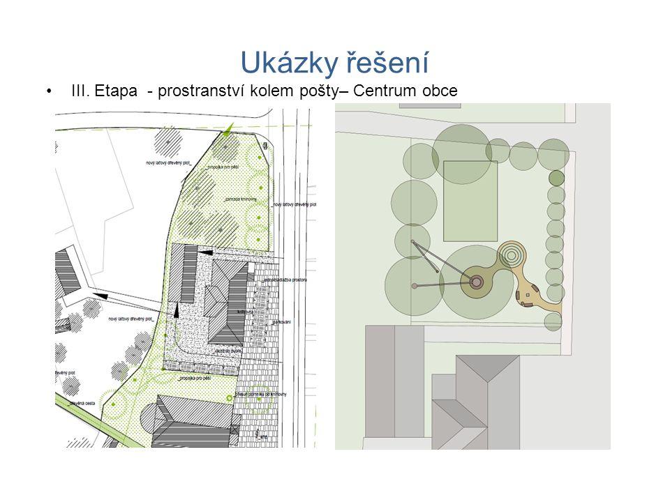 Ukázky řešení IV. Etapa - prostranství kolem nad nádražím– Centrum obce