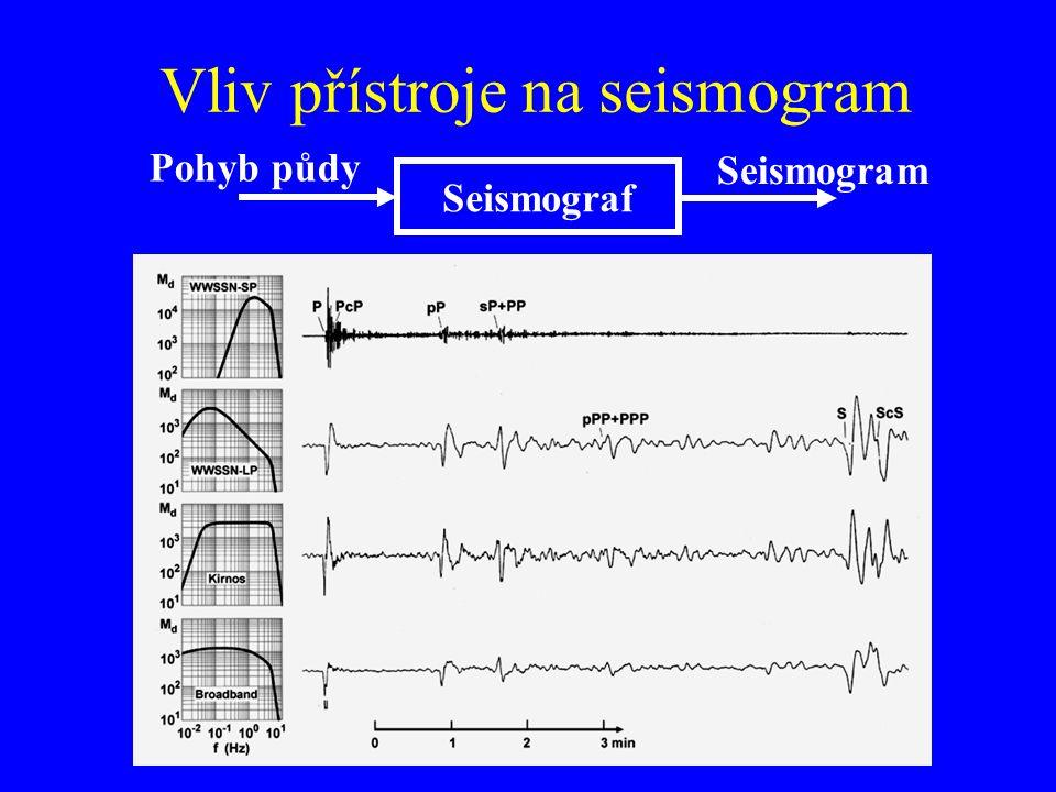 Guralp CMG – 3T širokopásmový seismograf Nízkofrekvenční část Vysokofrekvenční část