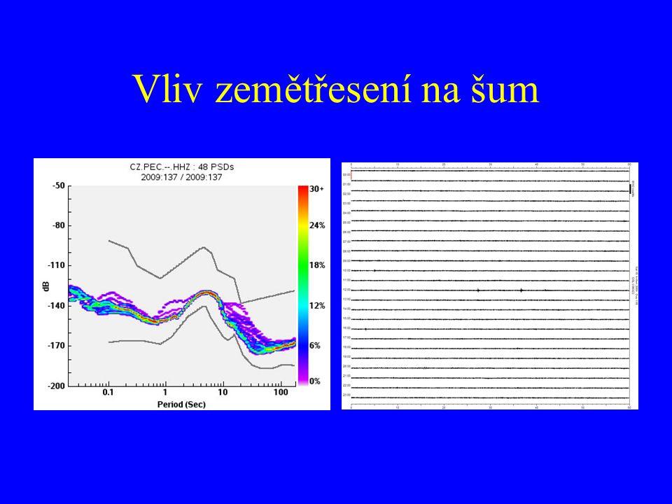 Vliv zemětřesení na šum 17. května 2009 – odpočinkový den interpretátora