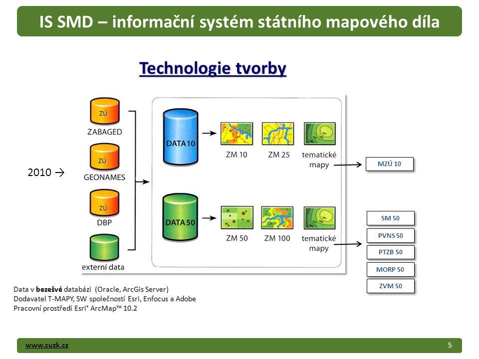 www.cuzk.cz5 IS SMD – informační systém státního mapového díla Technologie tvorby MZÚ 10 SM 50 PTZB 50 PVNS 50 ZVM 50 Data v bezešvé databázi (Oracle, ArcGis Server) Dodavatel T-MAPY, SW společností Esri, Enfocus a Adobe Pracovní prostředí Esri ® ArcMap™ 10.2 ZÚ ZÚ ZÚ MORP 50 2010 →