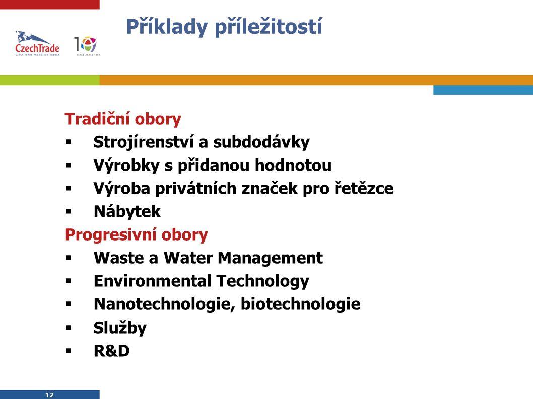 12 Příklady příležitostí Tradiční obory  Strojírenství a subdodávky  Výrobky s přidanou hodnotou  Výroba privátních značek pro řetězce  Nábytek Progresivní obory  Waste a Water Management  Environmental Technology  Nanotechnologie, biotechnologie  Služby  R&D