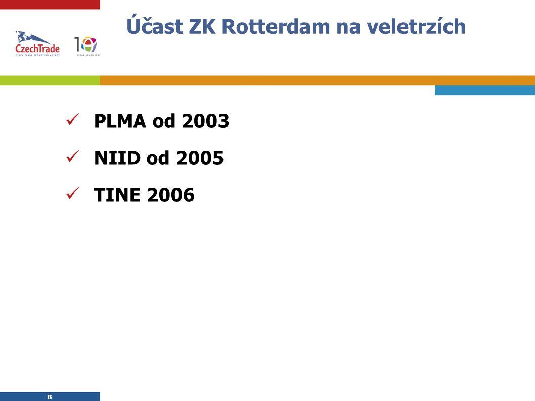 8 8 Účast ZK Rotterdam na veletrzích PLMA od 2003 NIID od 2005 TINE 2006