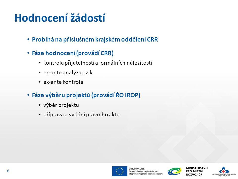 Probíhá na příslušném krajském oddělení CRR Fáze hodnocení (provádí CRR) kontrola přijatelnosti a formálních náležitostí ex-ante analýza rizik ex-ante kontrola Fáze výběru projektů (provádí ŘO IROP) výběr projektu příprava a vydání právního aktu Hodnocení žádostí 6