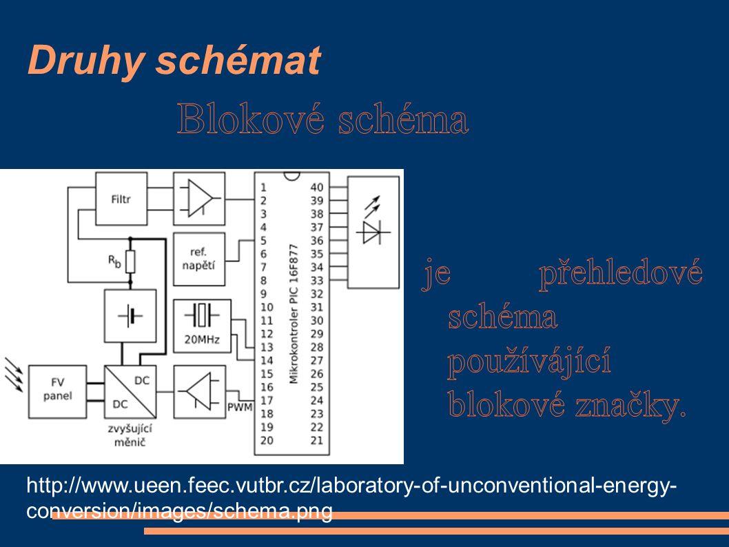 Druhy schémat http://www.ueen.feec.vutbr.cz/laboratory-of-unconventional-energy- conversion/images/schema.png