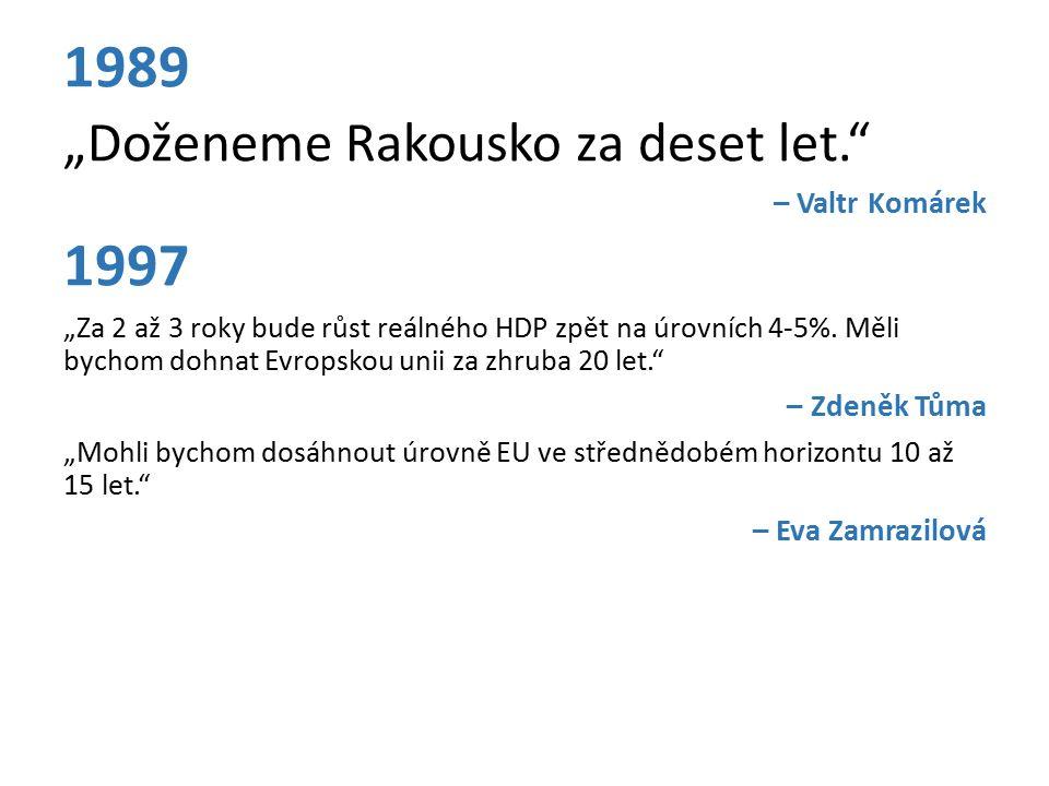 """1989 """"Doženeme Rakousko za deset let. – Valtr Komárek 1997 """"Za 2 až 3 roky bude růst reálného HDP zpět na úrovních 4-5%."""
