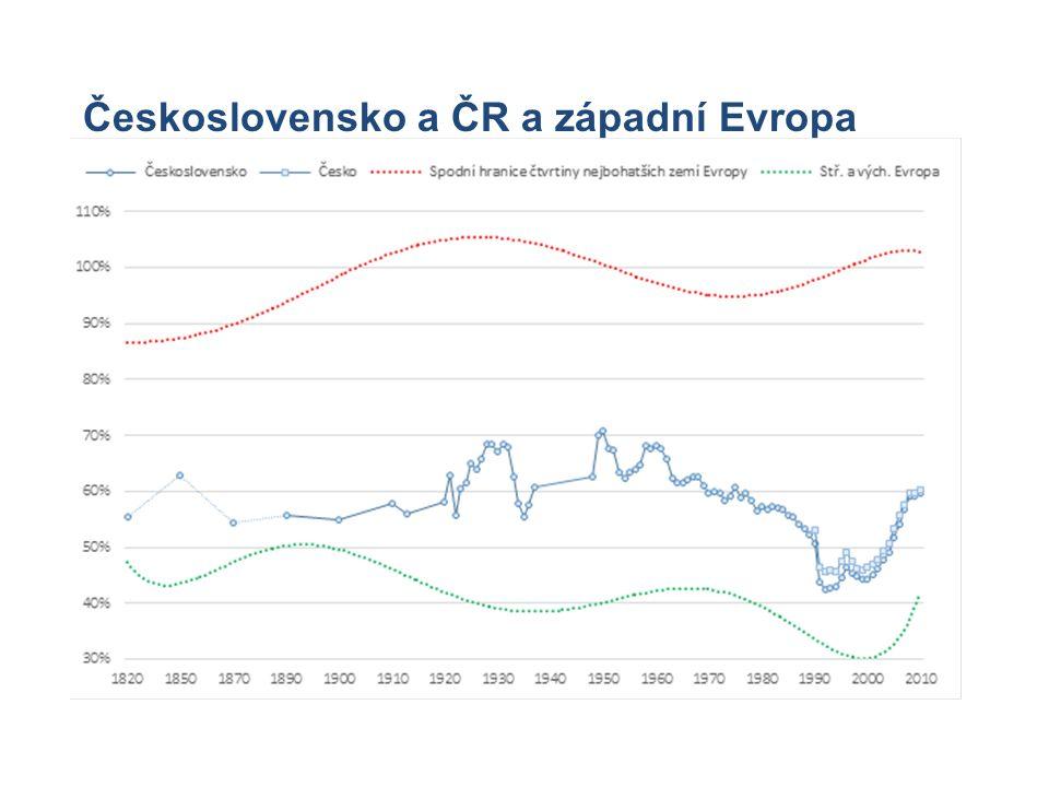Podíly odvětví na hrubé přidané hodnotě ČR v běžných cenách v roce 2014