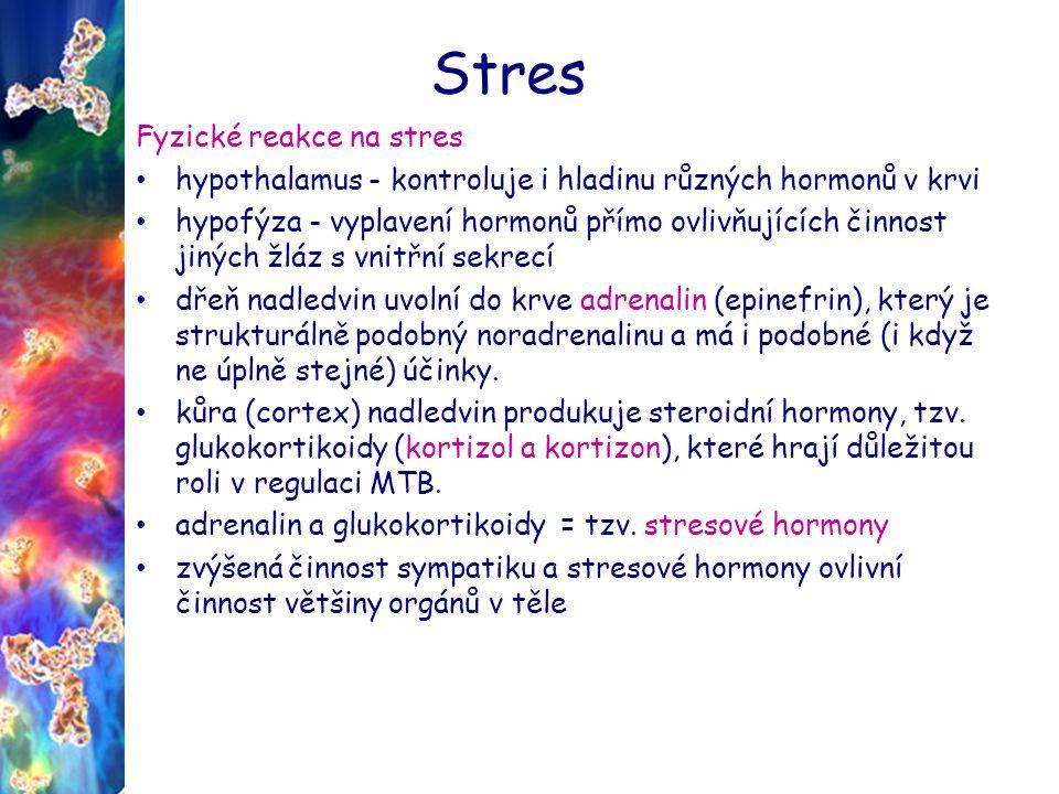 Stres Fyzické reakce na stres hypothalamus - kontroluje i hladinu různých hormonů v krvi hypofýza - vyplavení hormonů přímo ovlivňujících činnost jiných žláz s vnitřní sekrecí dřeň nadledvin uvolní do krve adrenalin (epinefrin), který je strukturálně podobný noradrenalinu a má i podobné (i když ne úplně stejné) účinky.