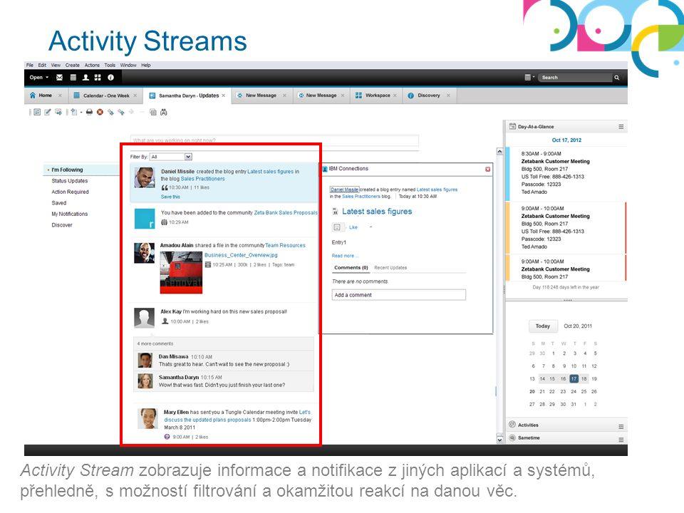 Activity Streams Activity Stream zobrazuje informace a notifikace z jiných aplikací a systémů, přehledně, s možností filtrování a okamžitou reakcí na