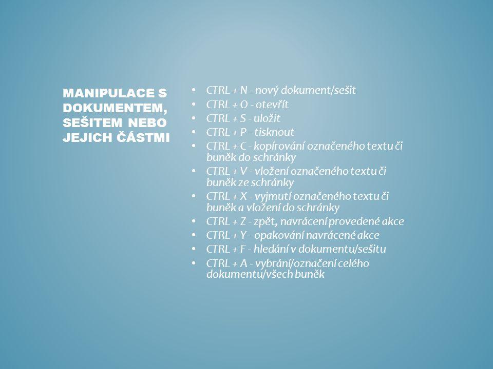 CTRL + N - nový dokument/sešit CTRL + O - otevřít CTRL + S - uložit CTRL + P - tisknout CTRL + C - kopírování označeného textu či buněk do schránky CTRL + V - vložení označeného textu či buněk ze schránky CTRL + X - vyjmutí označeného textu či buněk a vložení do schránky CTRL + Z - zpět, navrácení provedené akce CTRL + Y - opakování navrácené akce CTRL + F - hledání v dokumentu/sešitu CTRL + A - vybrání/označení celého dokumentu/všech buněk MANIPULACE S DOKUMENTEM, SEŠITEM NEBO JEJICH ČÁSTMI