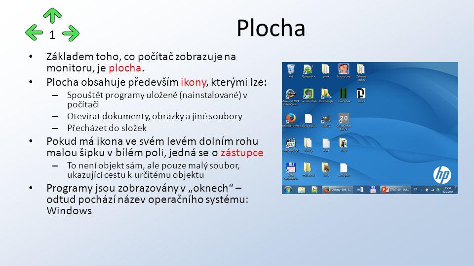 Základem toho, co počítač zobrazuje na monitoru, je plocha.