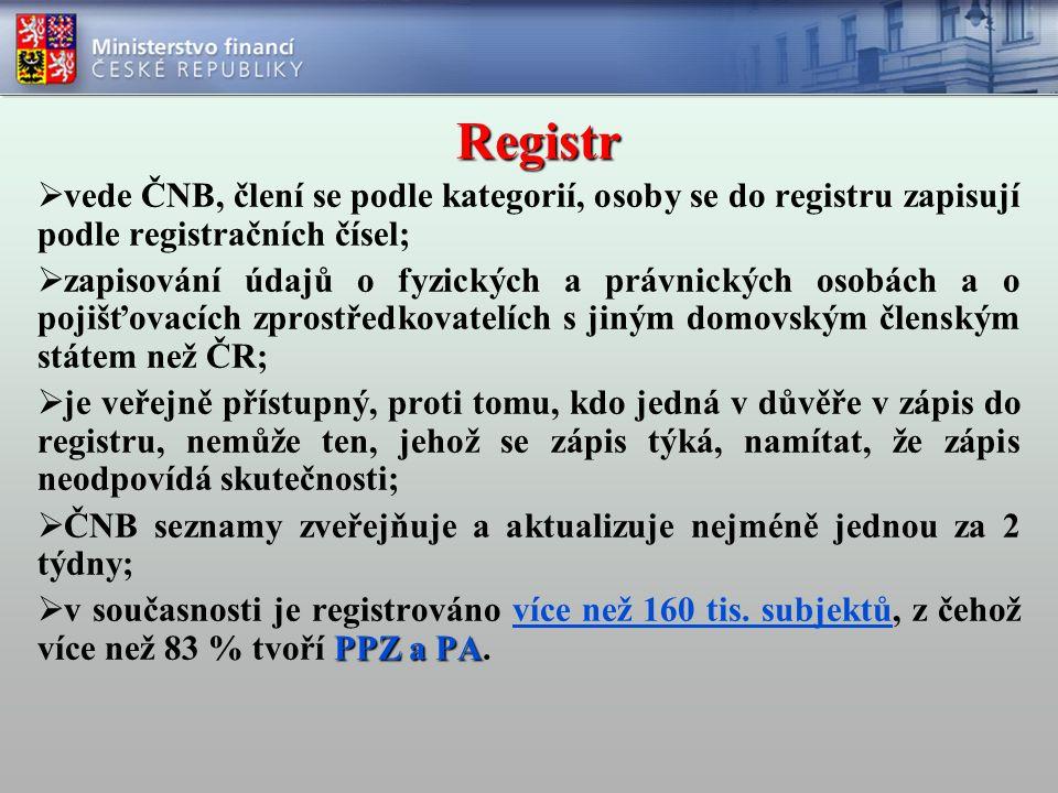 Registr  vede ČNB, člení se podle kategorií, osoby se do registru zapisují podle registračních čísel;  zapisování údajů o fyzických a právnických osobách a o pojišťovacích zprostředkovatelích s jiným domovským členským státem než ČR;  je veřejně přístupný, proti tomu, kdo jedná v důvěře v zápis do registru, nemůže ten, jehož se zápis týká, namítat, že zápis neodpovídá skutečnosti;  ČNB seznamy zveřejňuje a aktualizuje nejméně jednou za 2 týdny; PPZ a PA  v současnosti je registrováno více než 160 tis.
