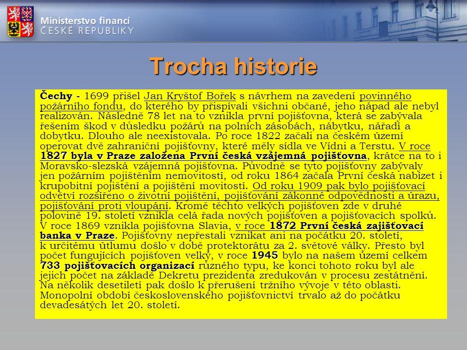 Trocha historie  JUDr.Karel Svoboda, Historický vývoj pojišťovnictví, Praha, 1910  Dr.