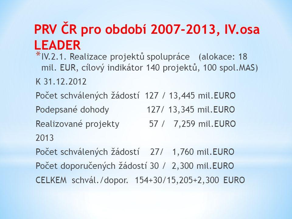 PRV ČR pro období 2007-2013, IV.osa LEADER * IV.2.1. Realizace projektů spolupráce (alokace: 18 mil. EUR, cílový indikátor 140 projektů, 100 spol.MAS)