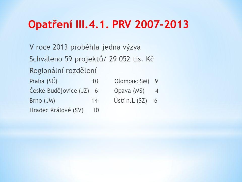 Opatření III.4.1. PRV 2007-2013 V roce 2013 proběhla jedna výzva Schváleno 59 projektů/ 29 052 tis. Kč Regionální rozdělení Praha (SČ) 10 Olomouc SM)